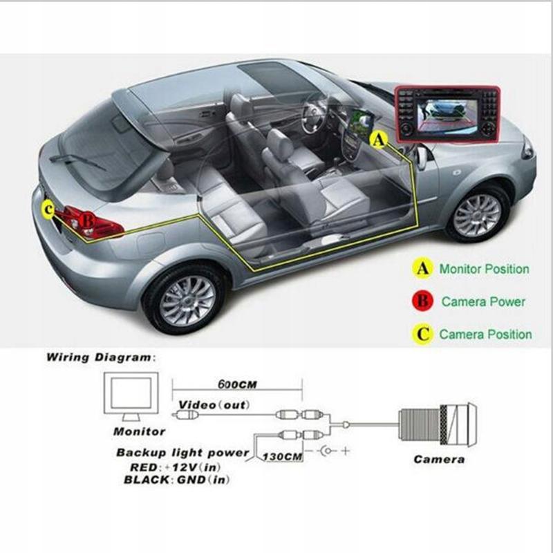 Kamera Cofania 4xLED Smart dla lusterek i kamer samochodowych DVR